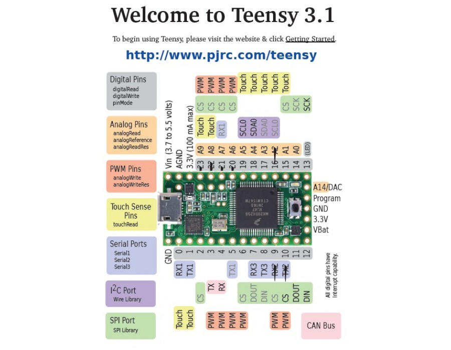 garage lighting ideas - Teensy 3 1 Development Board Buy line in India